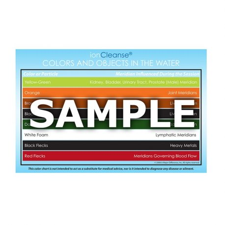 Ioncleanse Color Charts 5